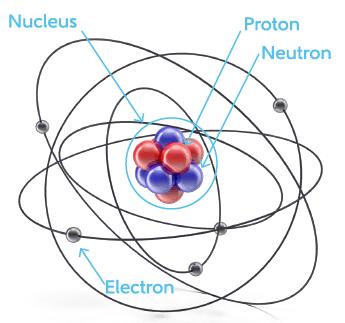 Импульсное электромагнитное поле (ИЭМП) и здоровье клеток человека